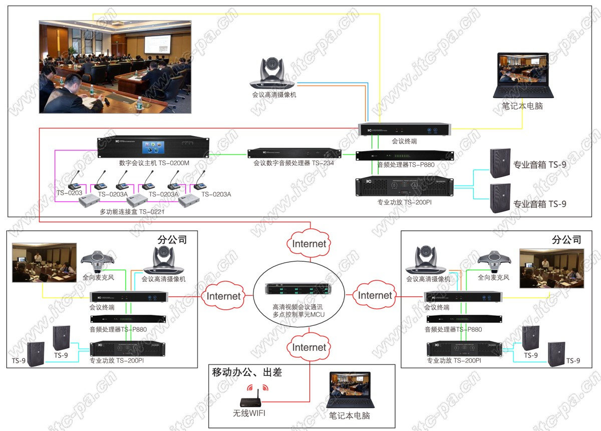企业 跨国公司系统解决方案图.jpg