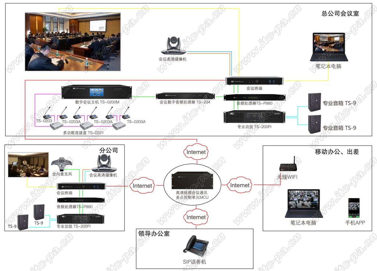 企业跨国公司系统解决方案图(可兼容).jpg