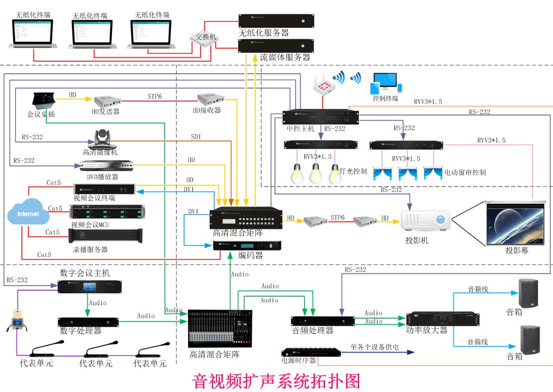 http://s7.rr.itc.cn/f/wapChange/20162_24_13/a2axzv272451247855.gif_itc无纸化会议系统成功应用于郑州市公安局某分局