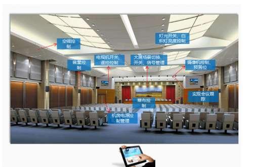 大型多媒体会议室中控系统应用方案.docx