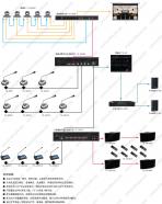讨论发言+多功能表决+签到+摄像跟踪+同声传译+扩声系统架构图.jpg