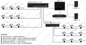 讨论会议系统+扩声系统架构图.jpg