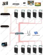 无纸化会议系统-系统构架图.jpg