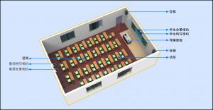 常态课堂(班班通)全自动录播系统建设.jpg