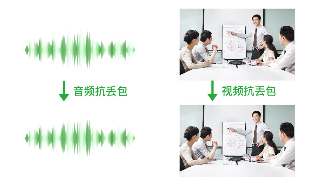 itc远程视频会议系统突破限制,打造4K高清原声交流体验!-第5张图片-科技说
